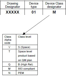 DLA SMD Part Numering Breakdown - EEE Parts Database | doEEEt com