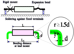Mounting Guidelines: PCB Board Design and Handling | doEEEt com