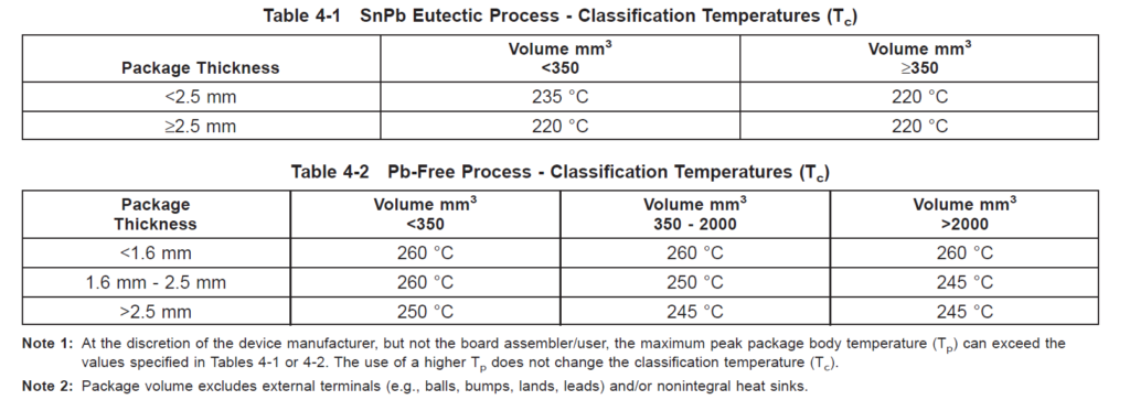 SnPb and Pb-free package temperature classification