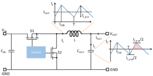 CCM Operation of Synchronous Buck Regulator