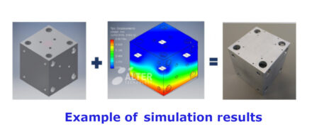 Example of simulation results