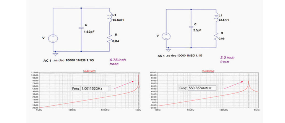 PCB Trace Impedance Measurement and Simulation