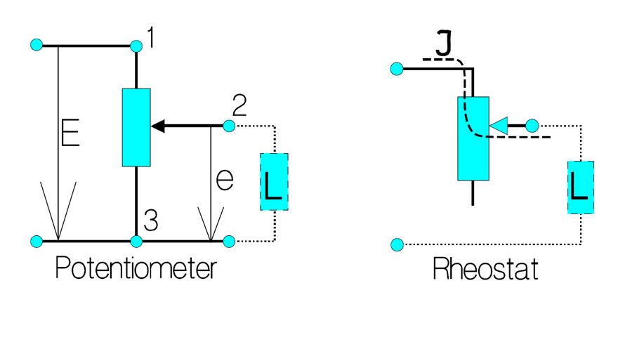 Potentiometer and rheostat connections.