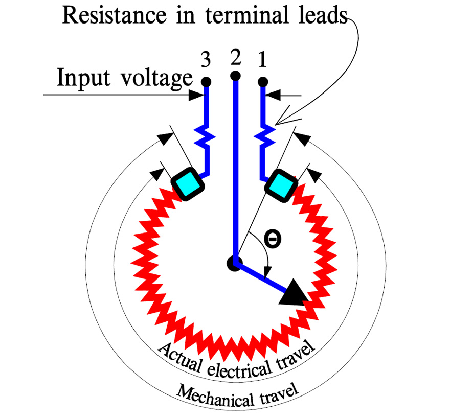 Schematic of a potentiometer.