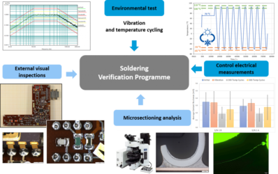 Soldering Verification Program