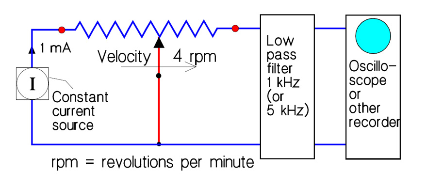 Test circuit for determination of the ENR