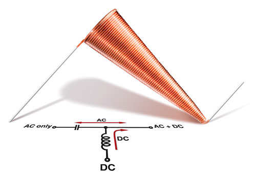 Conical inductor function