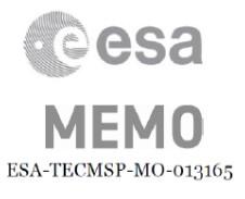ESA MEMO
