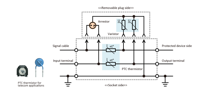 Example of a protection circuit for plug-in surge protection device (SPD)
