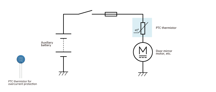 Example of protecting an on-board DC motor