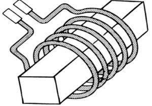 Inductors, Coils and Chokes