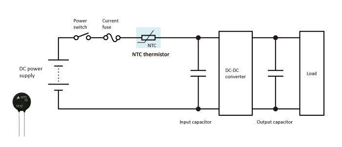Inrush current limiting in a DC-DC converter