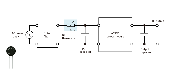 Inrush current limiting in an AC-DC power module
