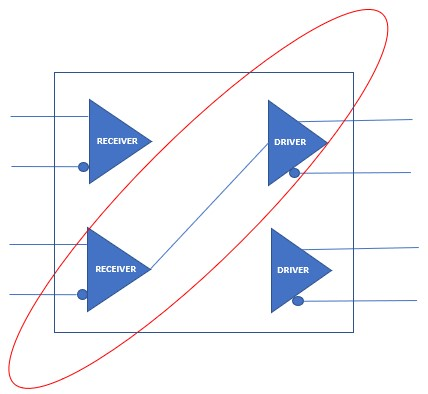 R&D diagonal