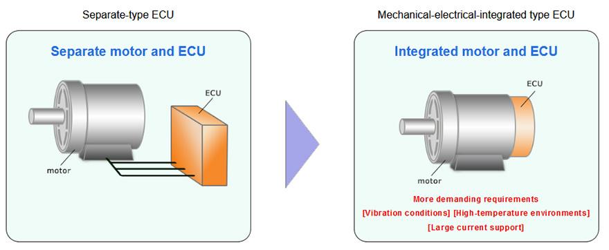 High Vibration Acceleration-Resistant Coil | doEEEt com