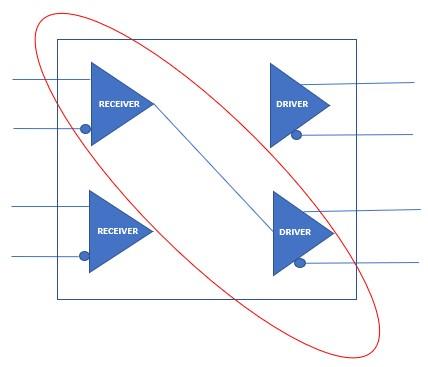 r&D diagonal right