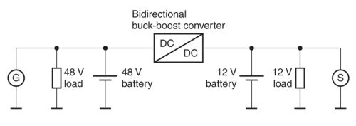 Architecture of a combined 12-48-V on-board power supply.