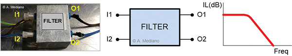 """Filter used in our example in """"ideal"""" layout."""