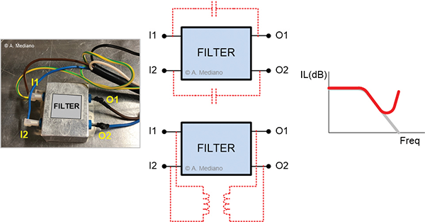 Filter used in our example with a short distance between input and output wires.