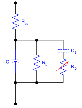 The theoretical capacitor is a simple reactive element