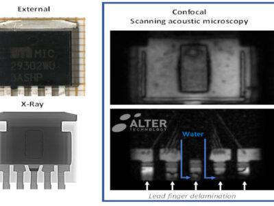 Water ingress through delaminated parts