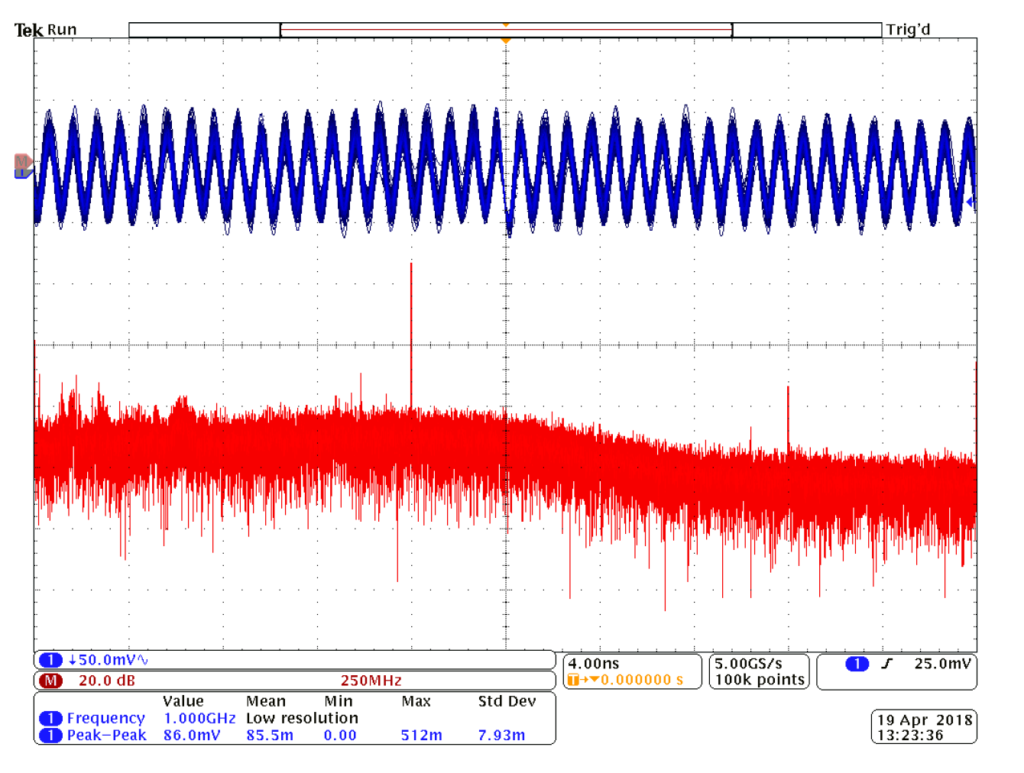 Waveform on C2 tantalum capacitor at +25 °C and its FFT analysis