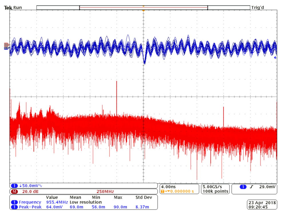 Waveform on C2 tantalum capacitor at -30 °C and its FFT analysis;