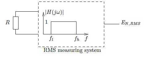 Interpretation of formula EN,RMS = √4kTR·BW