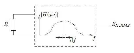 Interpretation of formula EN,RMS for a realizable filter