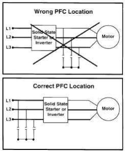 PFC Location