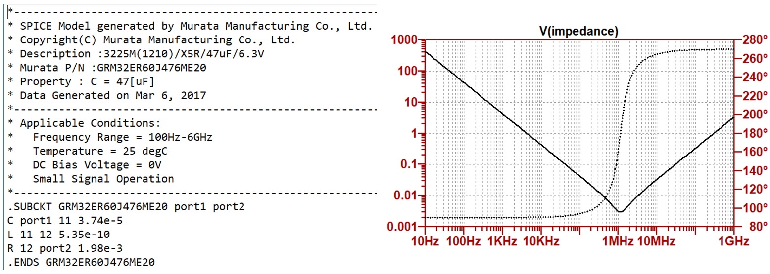 C-R-L model of bypass capacitor and its impedance vs. frequency curve.
