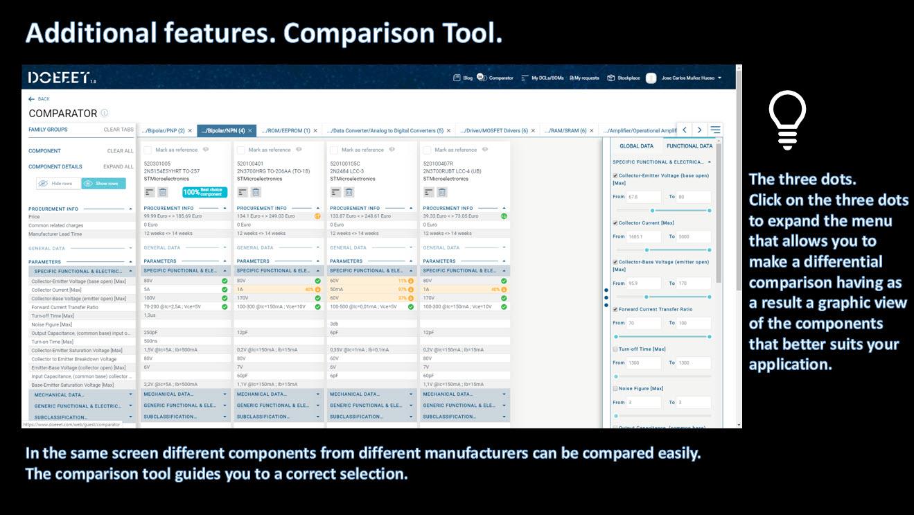 Comparison tool doEEEt