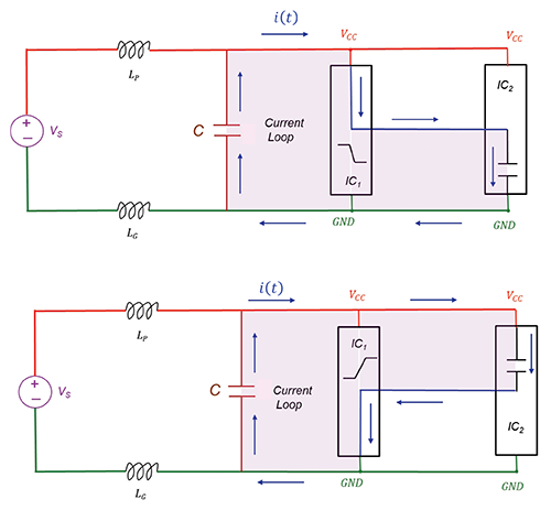Current loop area with a decoupling capacitor