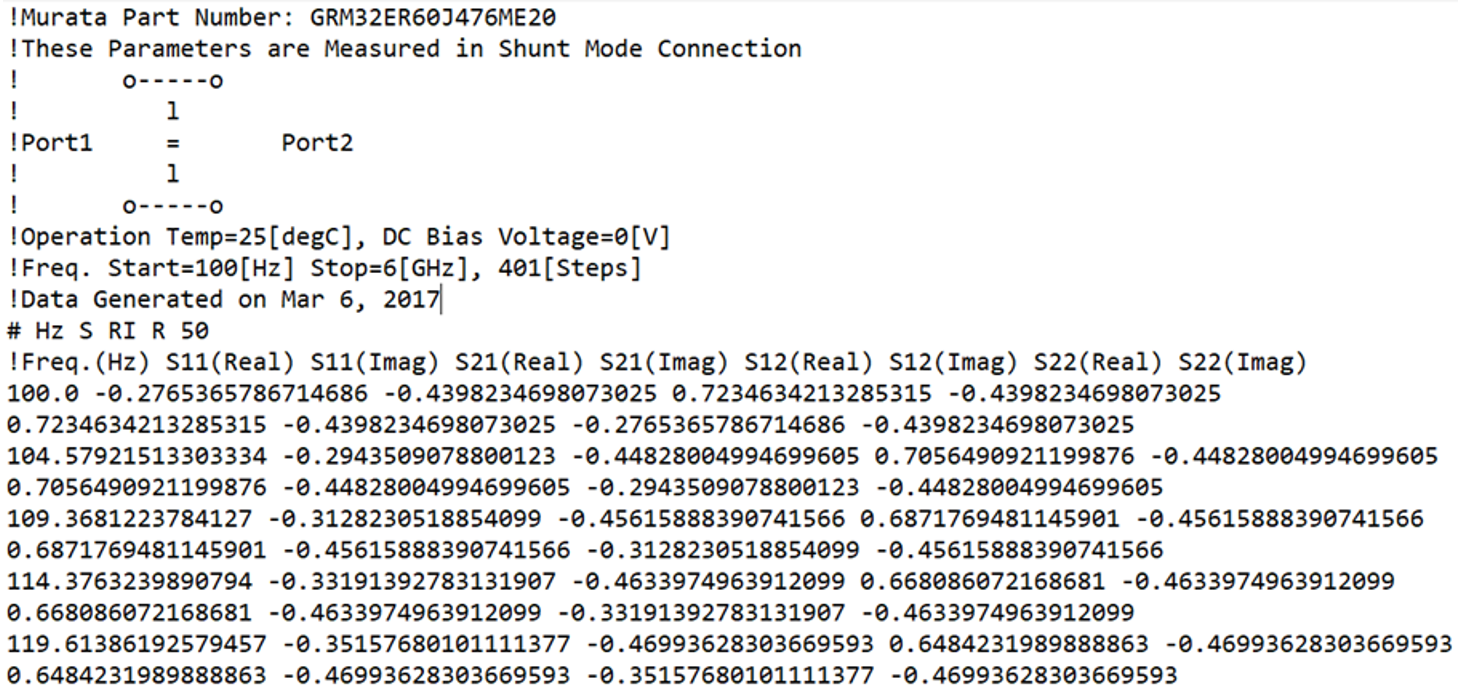 Partial listing of the Touchstone file with the Shunt-mode S-parameter data