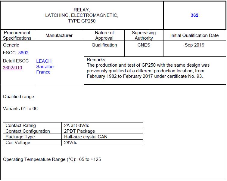 Certificate 362