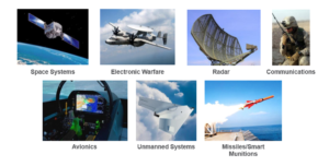 Aerospace and Defense Industry
