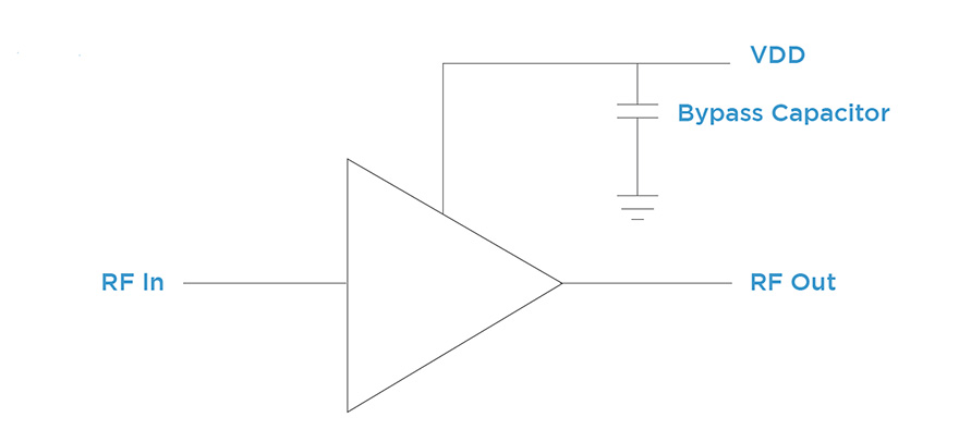 Bypass capacitor in shunt to the gain stage supply line.