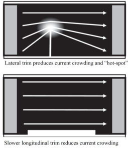Effect of Trimming on Current Flow