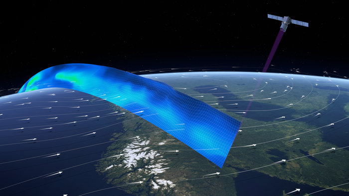 Profiling the worlds winds node