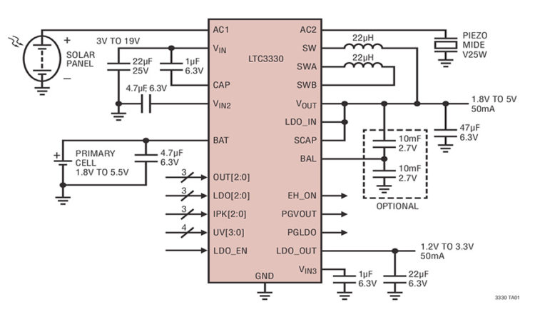 Schematic of solar and piezo harvesting with power management and backup battery