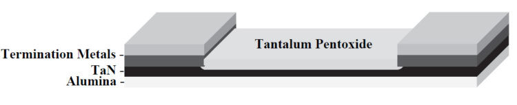 TaN Structure after Oxide Growth.