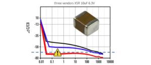 High CV MLCC DC BIAS And AGEING Capacitance Loss