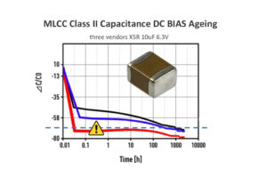 MLCC-class-II-Capacitance-DC-Bias-Ageing-explained