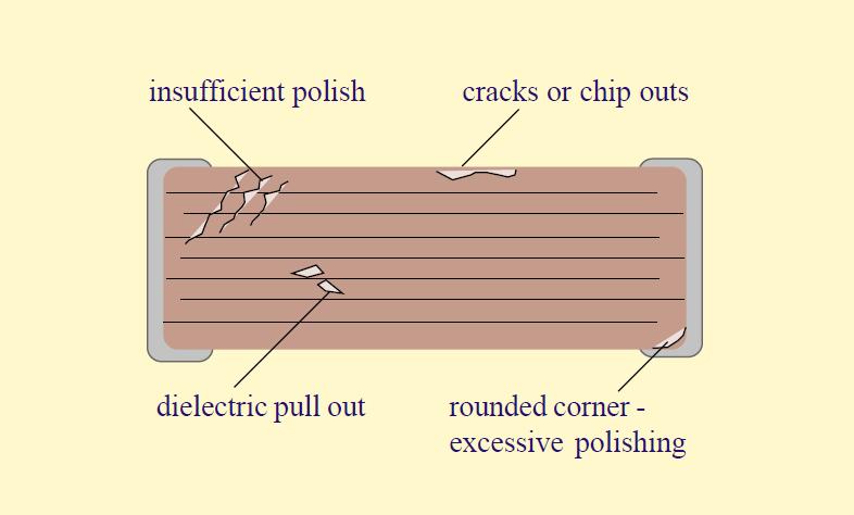 MLCC-sample-preparation-defects