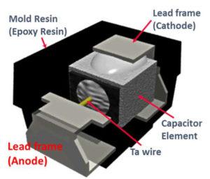 tantalum-capacitor-structure-Kemet-300x255