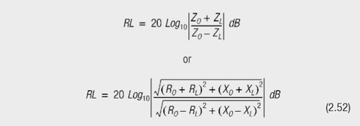 ZO = 100 + 0j Ω; ZL = 100 + 0j Ω