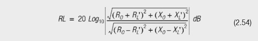 Calculate return loss using the resultant load