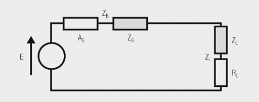 Complex source and load