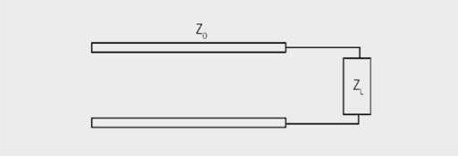 Fig. 2.66 - Return loss