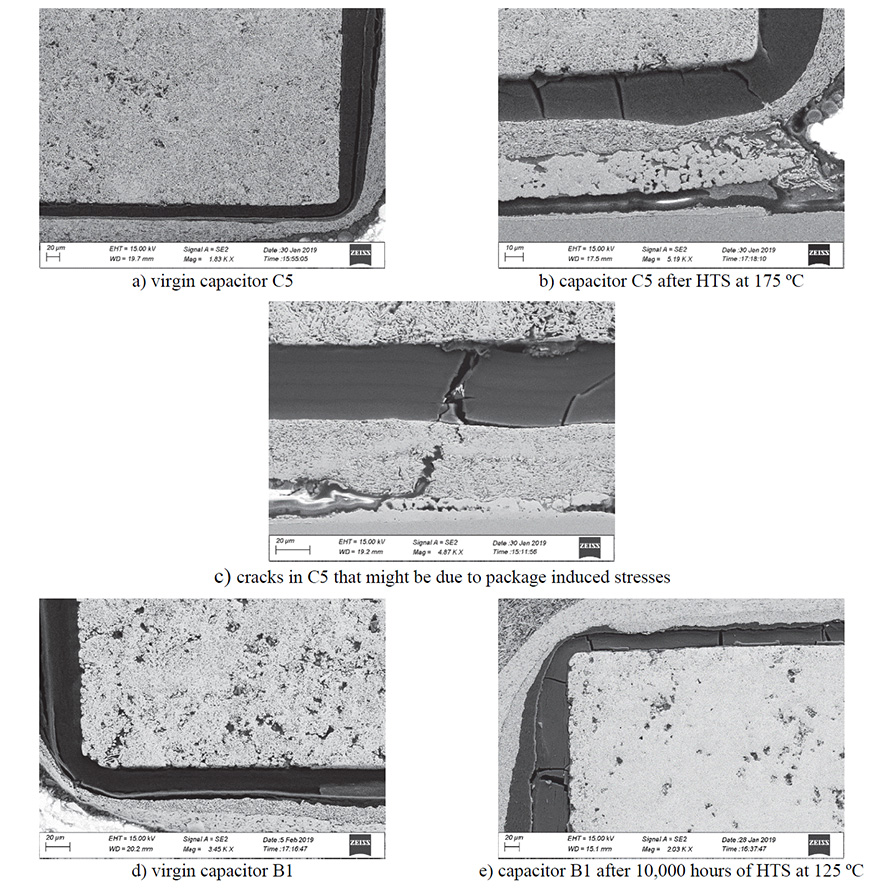 Figure 7. SEM views of cross-sectioned virgin (a, d) and post-HTS (b, c, e) CPTCs